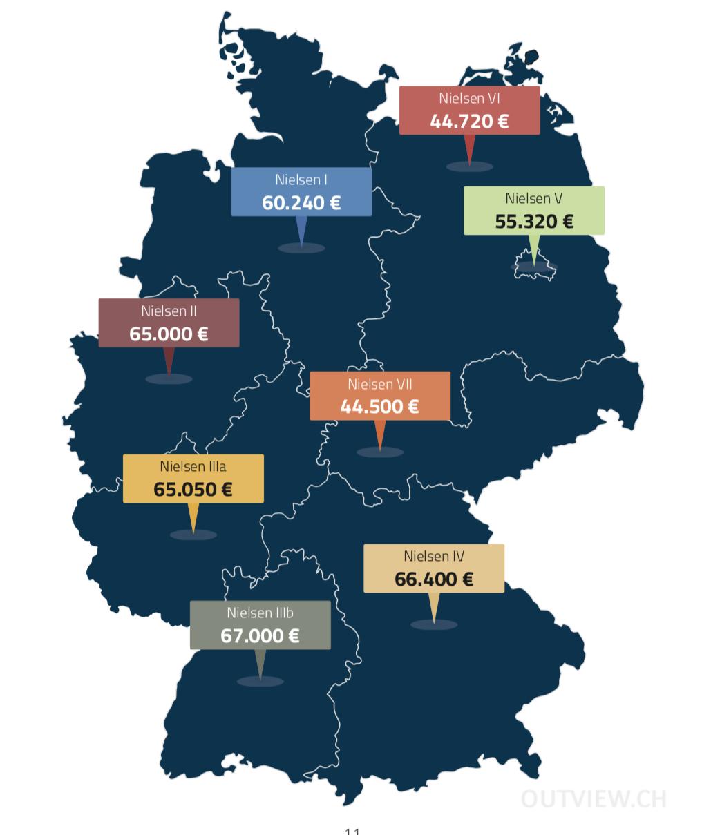 Gehaltsreport Deutschland 2018