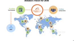 Alibabas Vision for 2036